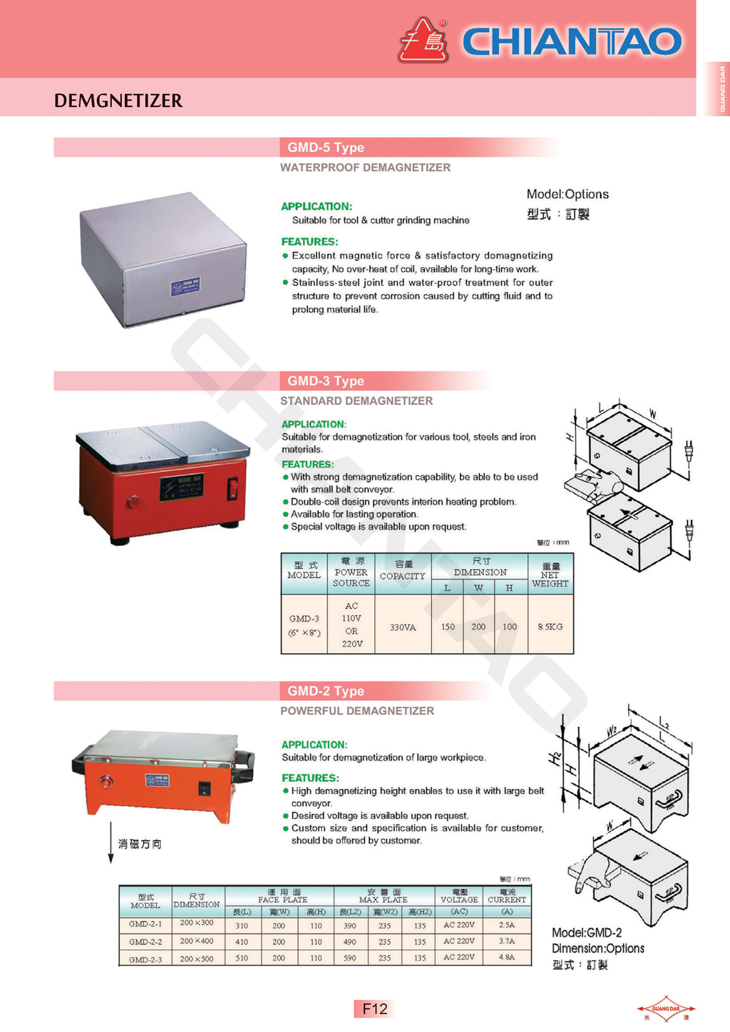 Magnetic Chuck Wiring Diagram Page F11 Gmd 2 3 5 Type Standard Waterproof Powerful Demagnetizer
